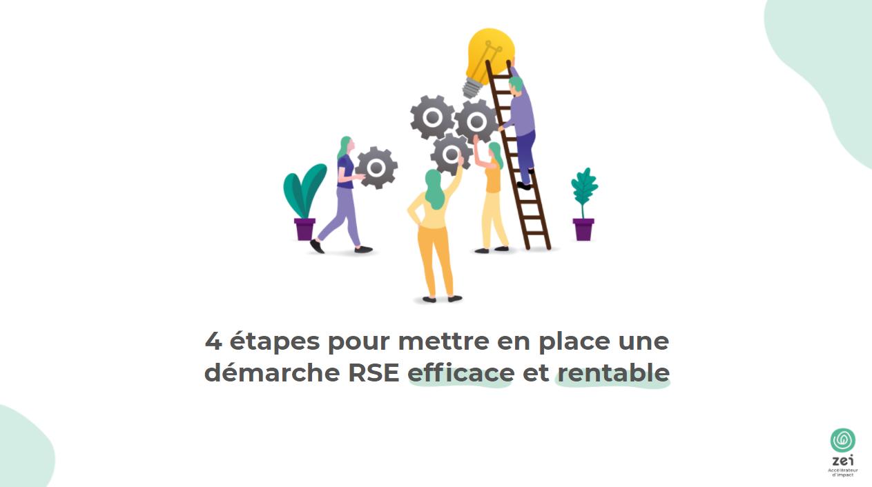 Webinaire RSE Les 4 étapes d'une démarche RSE ZEI